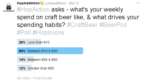 13032017_results-weekly-craft-beer-spend
